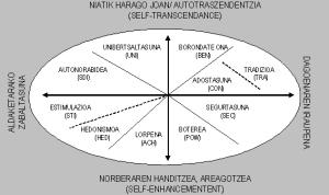 balore pertsonalen teoria copia